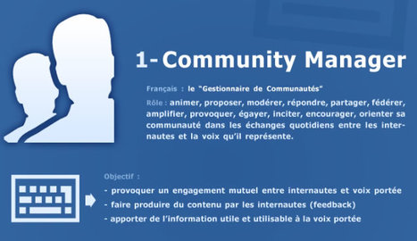 Le Community Manager : un besoin, un acteur, un avenir | Culture Collaborative | Scoop.it