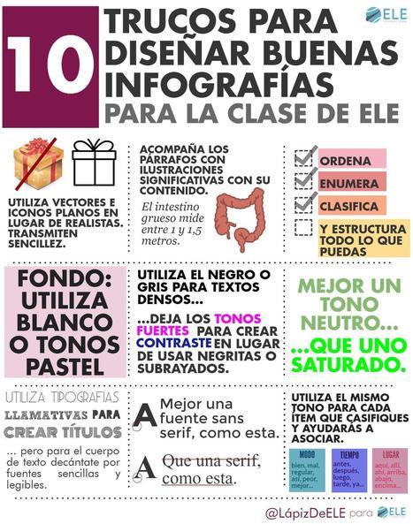 10 trucos para diseñar buenas infografías en la clase de ELE | ict - tics | Scoop.it