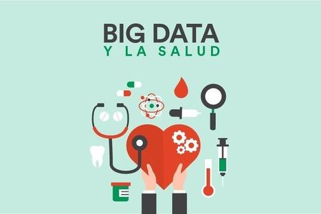 Cómo implementar el Big Data en el sector de la salud | Sanidad TIC | Scoop.it