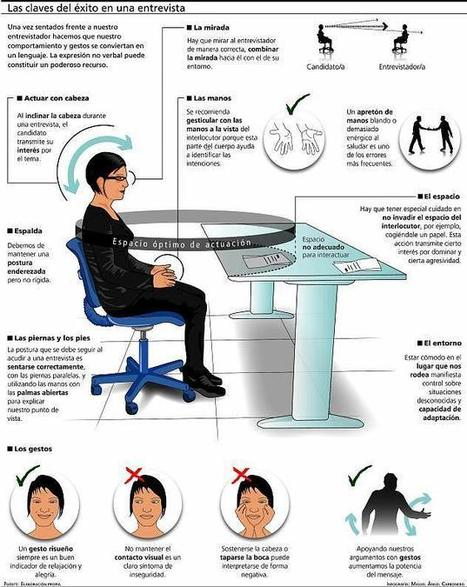 El lenguaje no verbal en la entrevista de trabajo. Decir sin hablar. | Comunicar sin pronunciar palabra | Scoop.it