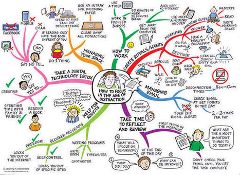 How to focus in the age of distraction | Teacher Tools and Tips | Scoop.it