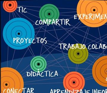 TIC - TAC | tresemes | Scoop.it