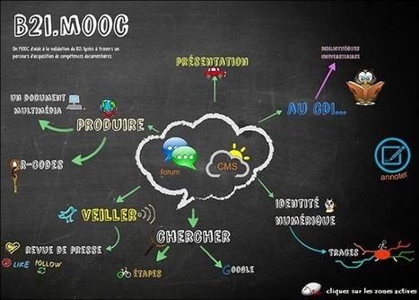 Lancement d'un MOOC sur les compétences documentaires | Réflexion sur le métier de professeur-documentaliste | Scoop.it