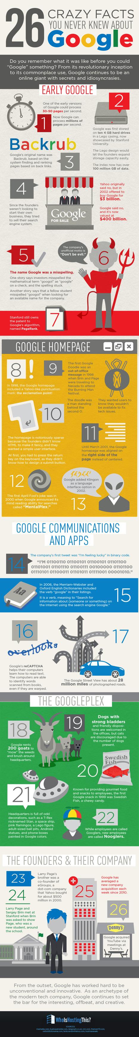 Infographie : 26 choses que vous ne savez (peut-être) pas sur Google | Time to Learn | Scoop.it