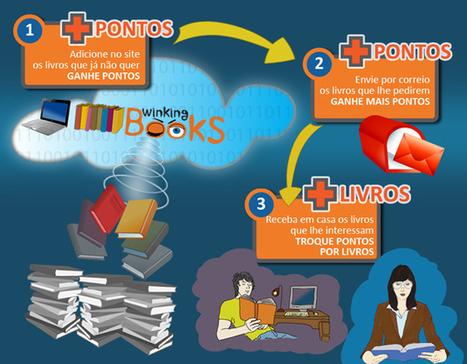 winkingbooks - Comunidade para a troca de livros | Bolso Digital | Scoop.it