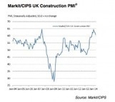 Construction growth slows in April | building | Scoop.it
