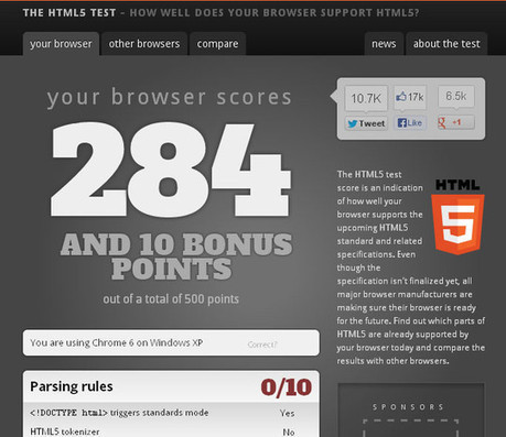 35 Best HTML5 Development Tools To Save Your Time | Time to Learn | Scoop.it