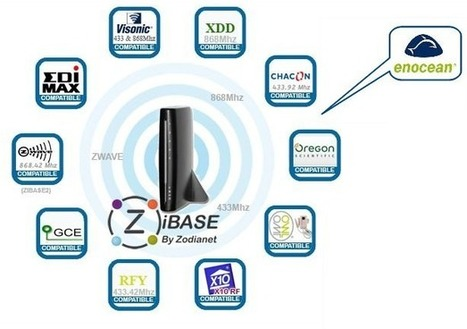 La nouvelle ZiBASE Pro : Zwave optimisé et support enOcean @ ..:: Planète-Domotique : Le Blog ::.. | Domotique | Scoop.it