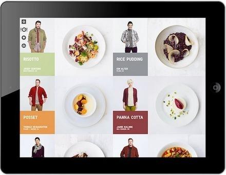 Uniqlo, une application combinant e-commerce, style, food et musique | Art, marketing, communication et web 2.0 | Scoop.it