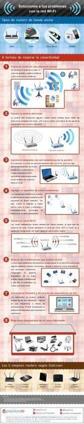 Soluciona los problemas de tu WiFi | Las TIC y la Educación | Scoop.it