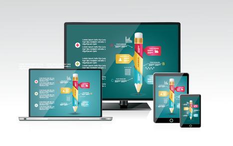 A modern webdesign jövője | Top School Oktató Központ | Scoop.it