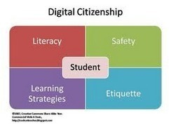 A Simple Guide to All That Teachers Need to Know about Digital Citizenship ~ Educational Technology and Mobile Learning | Blended Learning | Scoop.it