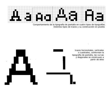 Cómo elegir la tipografía perfecta en diseño web - paredro.com | Educacion, ecologia y TIC | Scoop.it