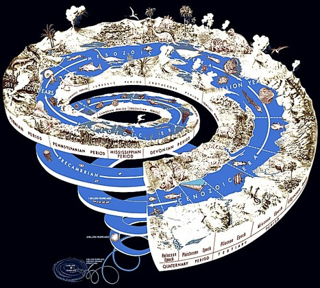 File:Geological time spiral - sharper.png - Wikipedia, the free encyclopedia | Timeline | Scoop.it