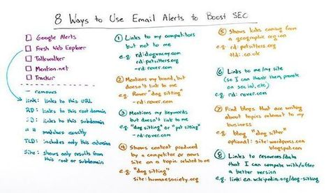 8 Ways to Use Email Alerts to Boost SEO - Whiteboard Friday | Content Creation, Curation, Management | Scoop.it