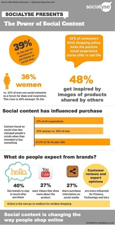 #SocialCommerce Is Here Even if You Are Not Willing to .... | social media effects teens emotions | Scoop.it