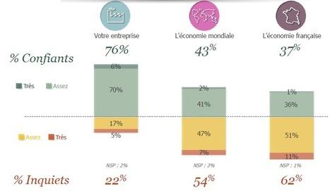 Les patrons de PME-ETI ont confiance… en eux | Booster les ETI Entreprises de taille intermédiaire | Scoop.it