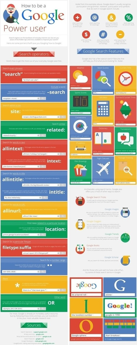 Educational Technology Guy: Two infographics with tips for becoming a Power Google User! | teaching with technology | Scoop.it