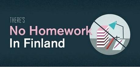 photoset   Finland's school success involving homework   Scoop.it