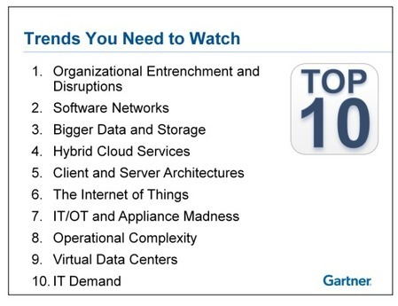 10 corporate IT headaches over the next five years | ZDNet | Five most important technologies in the next 5 to 10 years? | Scoop.it
