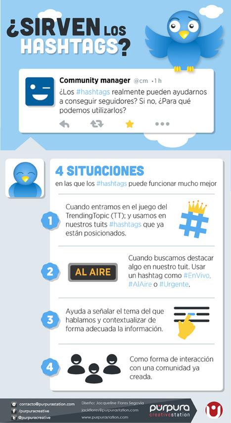 ¿Sirven los hashtags? #infografia #infographic #socialmedia | Creatividad en la Escuela | Scoop.it