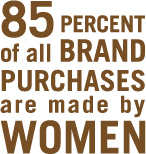 Why women break up with brands | New Media and Marketing | Consumer behavior | Scoop.it