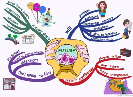 English Grammar Pill: How to use the future tenses correctly | English with a Twist | ESOL | Scoop.it