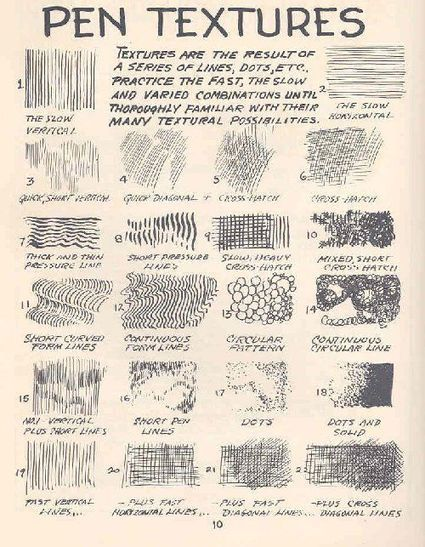 Pen Textures Drawing Reference Guide | doodling | Scoop.it