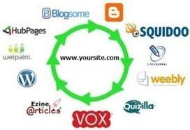 Backlink Exchange - Buat duit online tanpa modal - Blogger | Lifestyle Blog | Scoop.it