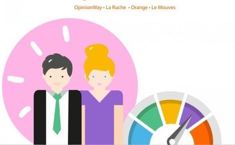 Les entrepreneurs sociaux plus optimistes que jamais ! | En Essonne Réussir | Scoop.it