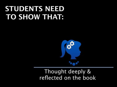 23 iPad enabled alternatives to the Book Report Presentation | The Future of Higher Education- Human Beings CAN create the future if we pay attention | Scoop.it