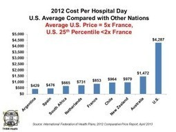 U.S. Health Costs vs. The World: Is It Still The Prices, and Are We Still Stupid? | Health Populi | Teacher Tools and Tips | Scoop.it