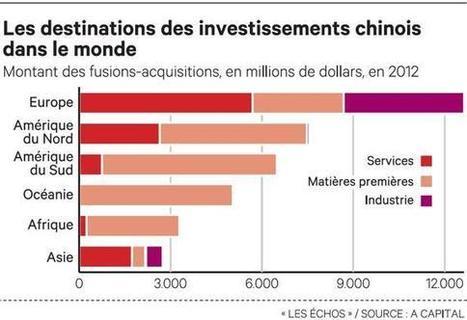 Les Chinois continuent de faire leur marché en Europe | A vision of the future | Scoop.it