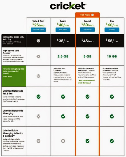 Cricket Cell Phone Plans | Best Cell Phone Plans | Cell phone plans | Scoop.it