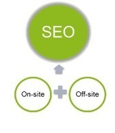 SEO Audit- why it is important? | SEO Basic With Mee | SEO | Scoop.it