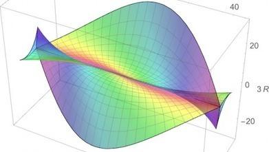 Mathematics Made Visible   Big Data - Visual Analytics   Scoop.it