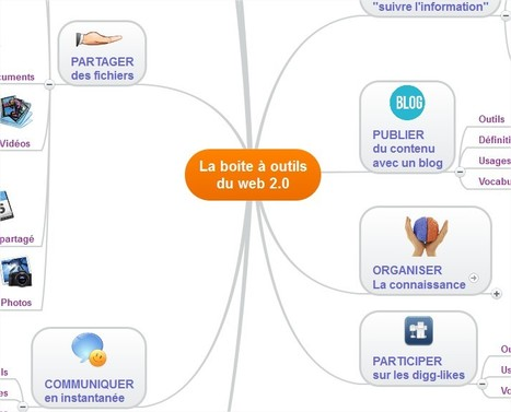 La boite à outils  du web 2.0 Wikimap   Medic'All Maps   Scoop.it
