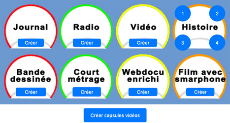 Des outils pour toute l'année dans vos séquences et séances #EcoleNumerique | fle&didaktike | Scoop.it
