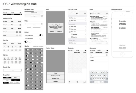 iOS 7 Wireframe Kit | cocoatouch | Scoop.it