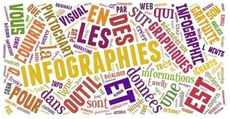 Top 5 des outils pour concevoir une infographie web | medias, actu web, culture | Scoop.it