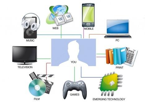 El Marketing Transmedia | Sistemas informaticos | Scoop.it