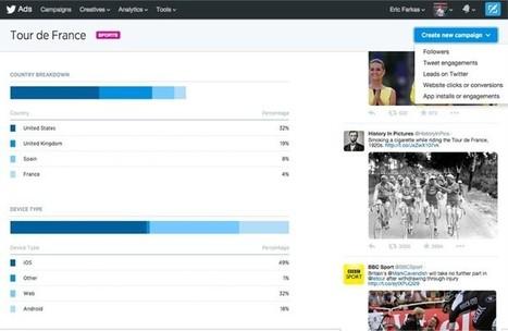 Nueva herramienta de Twitter Ads para enfocar campañas en eventos populares   Las utilidades 2.0 de epampliega   Scoop.it