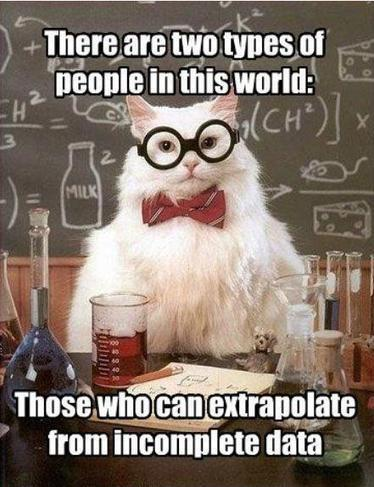 Extrapolate | Intelligent humor | Scoop.it