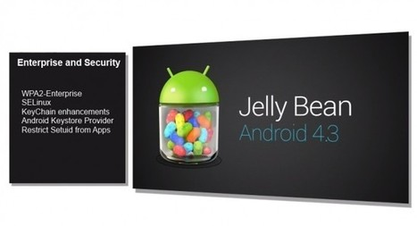 Google adds seven new security features to Android | The Best of Android! | Scoop.it