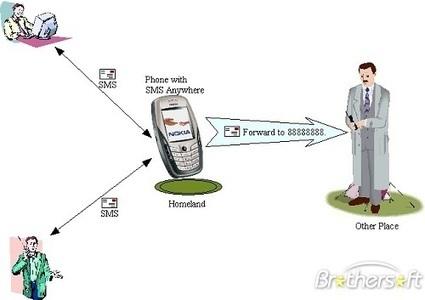 Cara Sadap SMS Termudah Untuk Semua Operator Terbaru 2016   Muhammad Avanda Alvin   Scoop.it