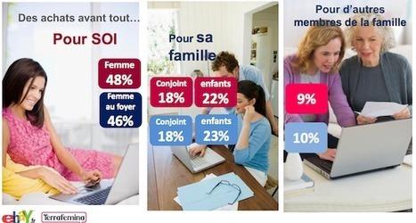 Femmes et E-Commerce : Quelles E-Shoppeuses sont-elles ? | WebZine E-Commerce &  E-Marketing - Alexandre Kuhn | Scoop.it