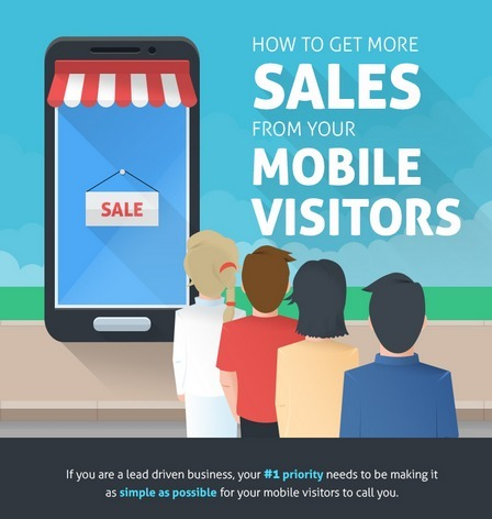 How to Get More Sales From Your Mobile Visitors | Public Relations & Social Media Insight | Scoop.it