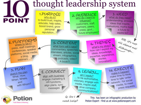 10 point thought leadership system | COMMUNITY MANAGEMENT - CM2 | Scoop.it