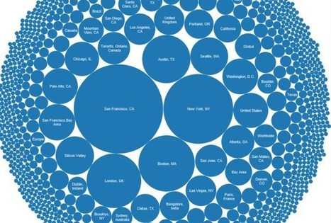 Visualize your Twitter followers in 3 fairly easy -- and totally free -- steps | Measuring the Networked Nonprofit | Scoop.it