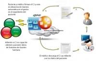 Consentimiento InformadoElectrónico | Biocapax | Scoop.it